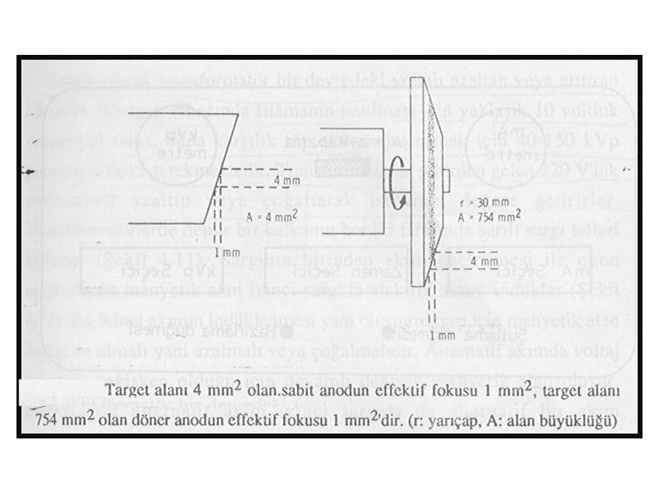 ÇİZGİ-FOKUS PRENSİBİ 3 Açık küçüldükçe effektif fokal spot alanı da küçülmektedir. Diagnostik tüplerde anod açısı 7-20 0 arasında değişir. 0,3 mm foka