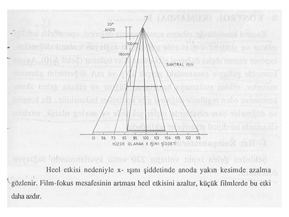 HEAL (TOPUK) ETKİSİ 2 Heel etkisinin iki önemli özelliği mevcuttur. 1. Film-fokus mesafesinin artması ile heel etkisi azalır. 2. Aynı film-fokus mesaf