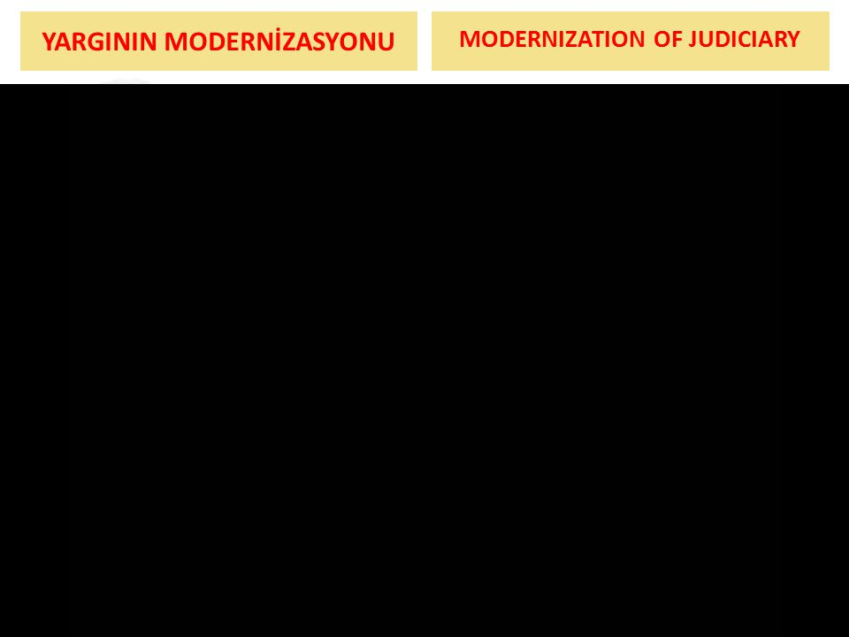 YARGININ MODERNİZASYONU Film eklenecek MODERNIZATION OF JUDICIARY