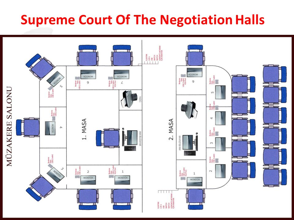 Supreme Court Of The Negotiation Halls