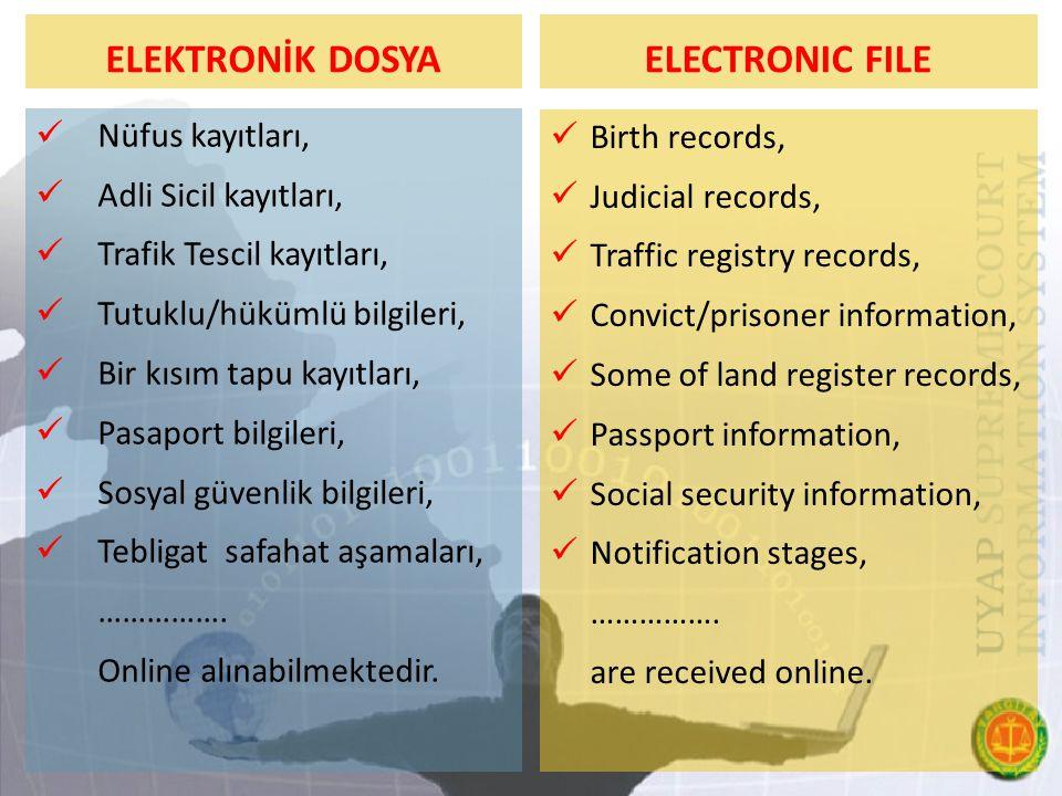 ELEKTRONİK DOSYA Nüfus kayıtları, Adli Sicil kayıtları, Trafik Tescil kayıtları, Tutuklu/hükümlü bilgileri, Bir kısım tapu kayıtları, Pasaport bilgile