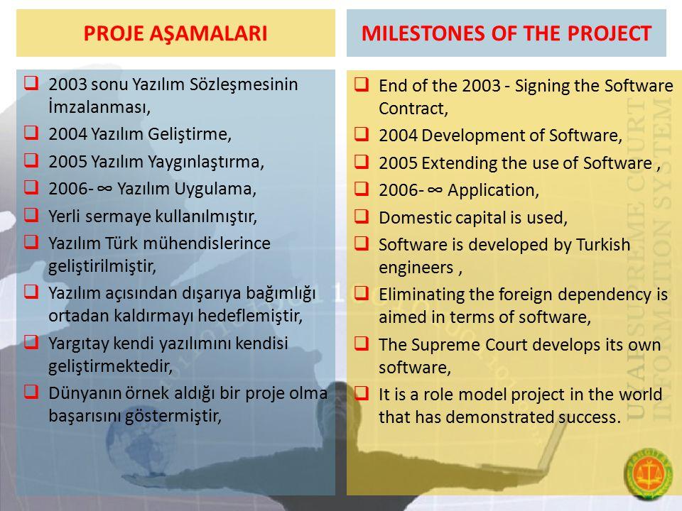 PROJE AŞAMALARI  2003 sonu Yazılım Sözleşmesinin İmzalanması,  2004 Yazılım Geliştirme,  2005 Yazılım Yaygınlaştırma,  2006- ∞ Yazılım Uygulama, 