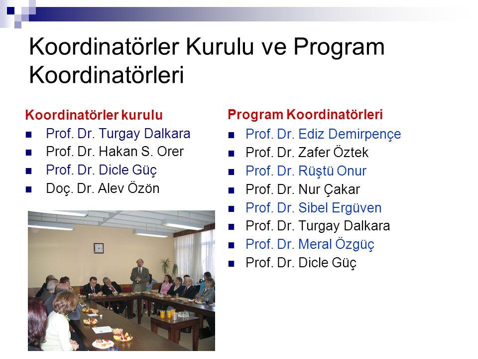Koordinatörler Kurulu ve Program Koordinatörleri Koordinatörler kurulu Prof.