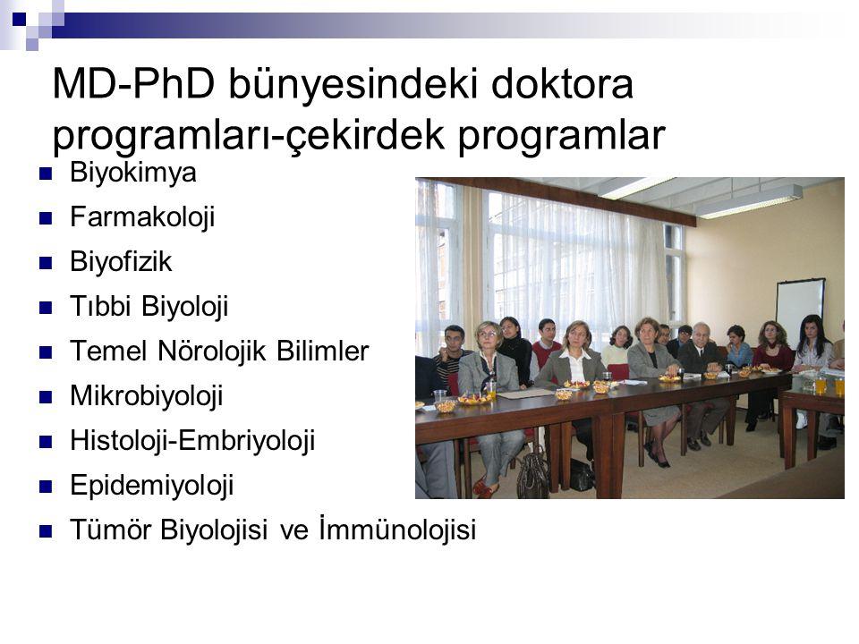 MD-PhD bünyesindeki doktora programları-çekirdek programlar Biyokimya Farmakoloji Biyofizik Tıbbi Biyoloji Temel Nörolojik Bilimler Mikrobiyoloji Histoloji-Embriyoloji Epidemiyoloji Tümör Biyolojisi ve İmmünolojisi