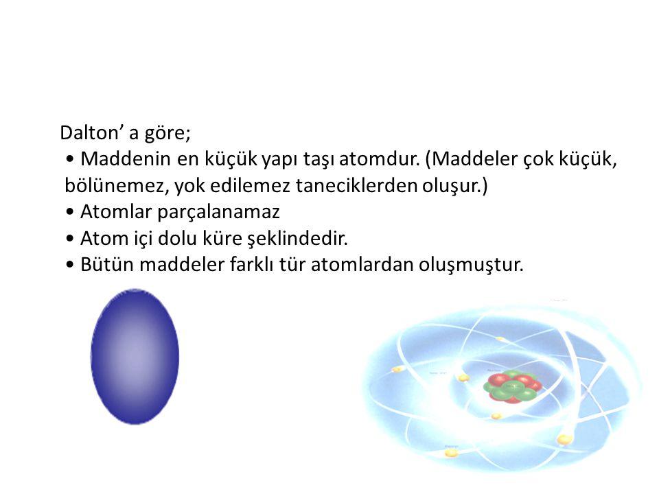Dalton' a göre; Maddenin en küçük yapı taşı atomdur. (Maddeler çok küçük, bölünemez, yok edilemez taneciklerden oluşur.) Atomlar parçalanamaz Atom içi