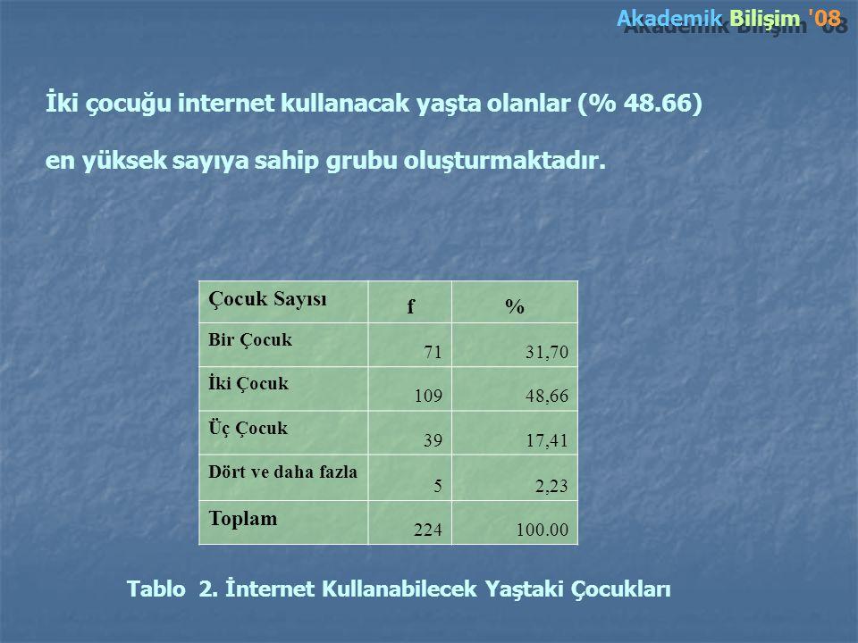 İki çocuğu internet kullanacak yaşta olanlar (% 48.66) en yüksek sayıya sahip grubu oluşturmaktadır.