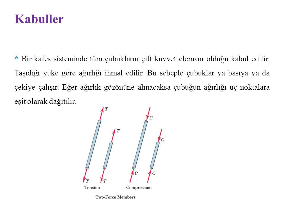 (Çeki) (Bası) Kabuller * Bir kafes sisteminde tüm çubukların çift kuvvet elemanı olduğu kabul edilir. Taşıdığı yüke göre ağırlığı ihmal edilir. Bu seb