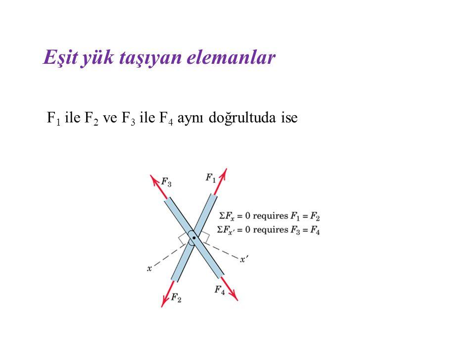 Eşit yük taşıyan elemanlar F 1 ile F 2 ve F 3 ile F 4 aynı doğrultuda ise
