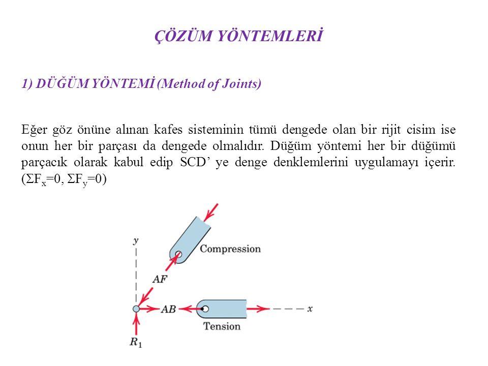 ÇÖZÜM YÖNTEMLERİ 1) DÜĞÜM YÖNTEMİ (Method of Joints) Eğer göz önüne alınan kafes sisteminin tümü dengede olan bir rijit cisim ise onun her bir parçası