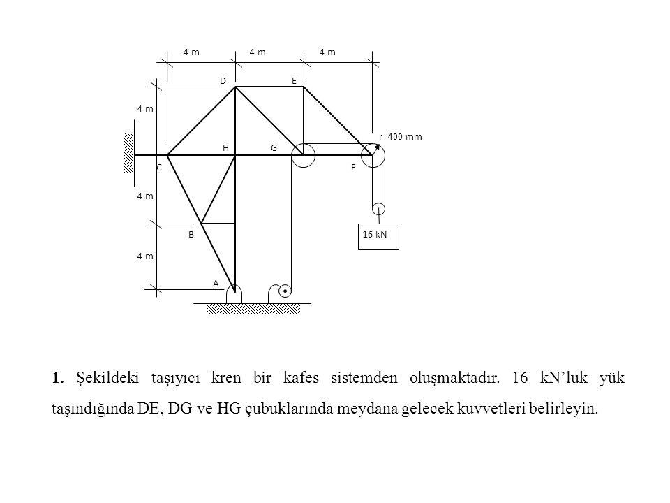 4 m r=400 mm 16 kN A C D B E F GH 1. Şekildeki taşıyıcı kren bir kafes sistemden oluşmaktadır. 16 kN'luk yük taşındığında DE, DG ve HG çubuklarında me