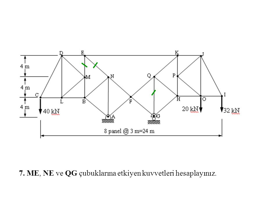 7. ME, NE ve QG çubuklarına etkiyen kuvvetleri hesaplayınız.