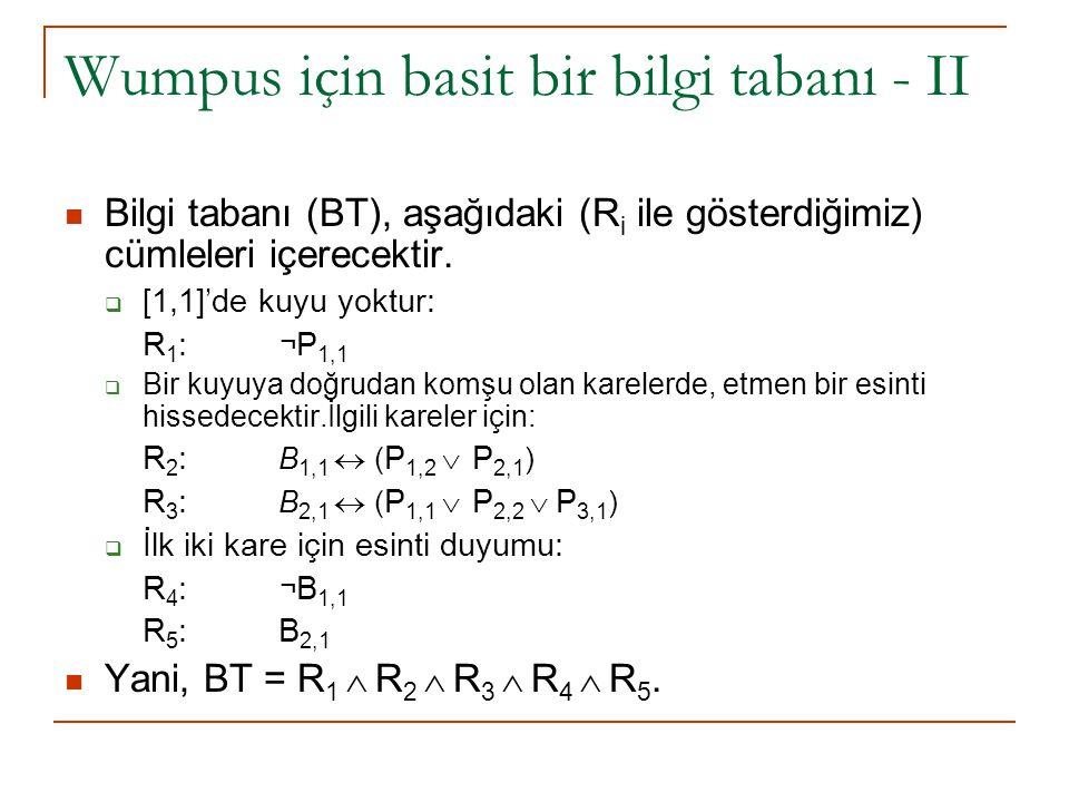 Wumpus için basit bir bilgi tabanı - II Bilgi tabanı (BT), aşağıdaki (R i ile gösterdiğimiz) cümleleri içerecektir.  [1,1]'de kuyu yoktur: R 1 : ¬ P