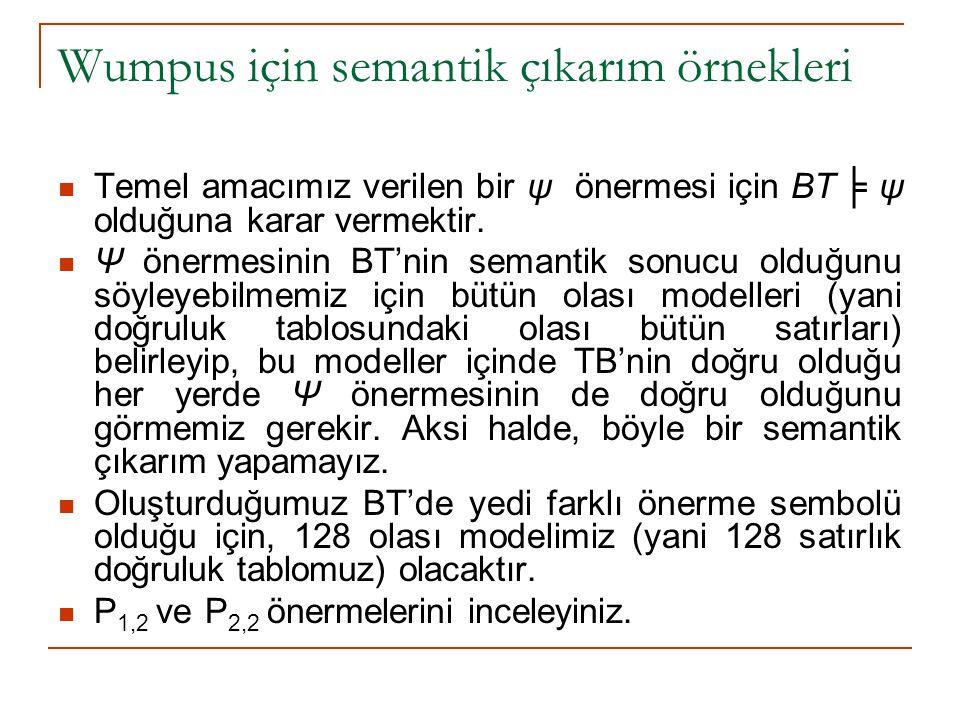 Wumpus için semantik çıkarım örnekleri Temel amacımız verilen bir ψ önermesi için BT ╞ ψ olduğuna karar vermektir. Ψ önermesinin BT'nin semantik sonuc