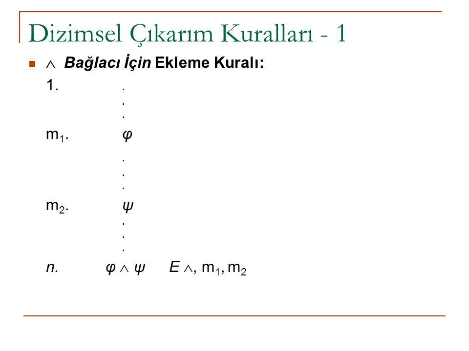 Dizimsel Çıkarım Kuralları - 1  Bağlacı İçin Ekleme Kuralı: 1... m 1.φ. m 2.ψ. n. φ  ψ E , m 1, m 2