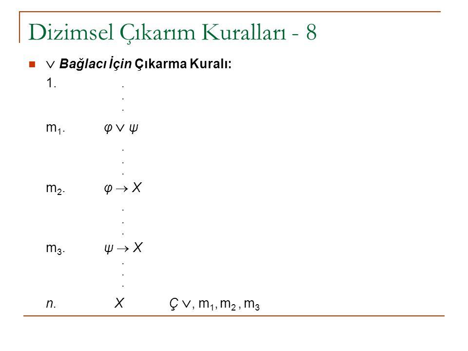 Dizimsel Çıkarım Kuralları - 8  Bağlacı İçin Çıkarma Kuralı: 1... m 1. φ  ψ. m 2. φ  X. m 3. ψ  X. n. X Ç , m 1, m 2, m 3