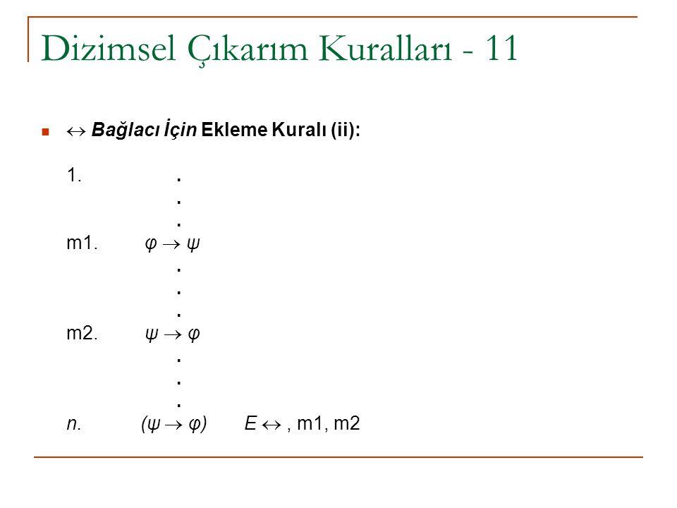 Dizimsel Çıkarım Kuralları - 11  Bağlacı İçin Ekleme Kuralı (ii): 1... m1. φ  ψ. m2. ψ  φ. n. (ψ  φ) E , m1, m2