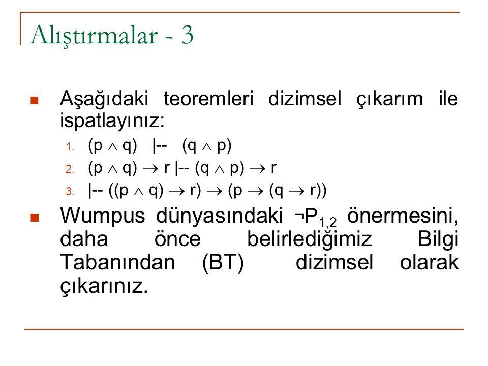 Alıştırmalar - 3 Aşağıdaki teoremleri dizimsel çıkarım ile ispatlayınız: 1. (p  q) |-- (q  p) 2. (p  q)  r |-- (q  p)  r 3. |-- ((p  q)  r) 