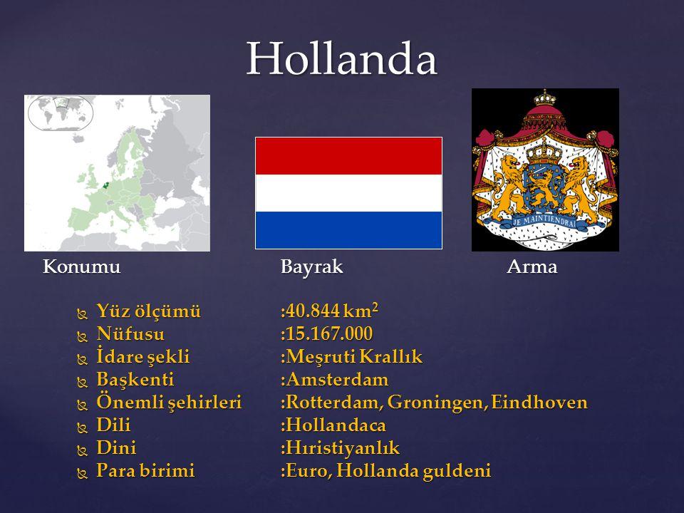 Hollanda  Yüz ölçümü:40.844 km 2  Nüfusu:15.167.000  İdare şekli:Meşruti Krallık  Başkenti:Amsterdam  Önemli şehirleri :Rotterdam, Groningen, Ein
