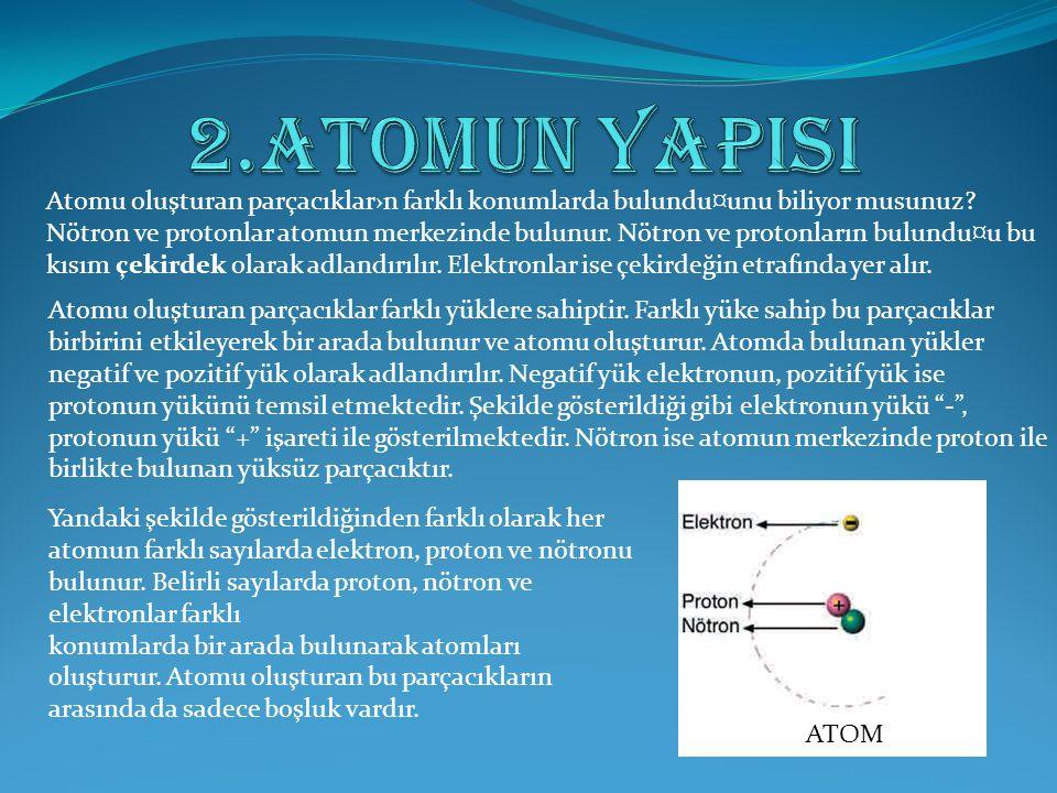 Atomu oluşturan parçacıklar›n farklı konumlarda bulundu¤unu biliyor musunuz? Nötron ve protonlar atomun merkezinde bulunur. Nötron ve protonların bulu