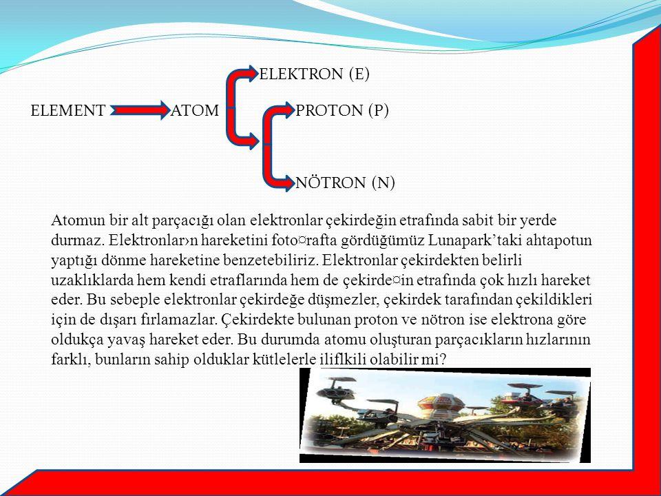 ELEMENTATOM ELEKTRON (E) PROTON (P) NÖTRON (N) Atomun bir alt parçacığı olan elektronlar çekirdeğin etrafında sabit bir yerde durmaz. Elektronlar›n ha