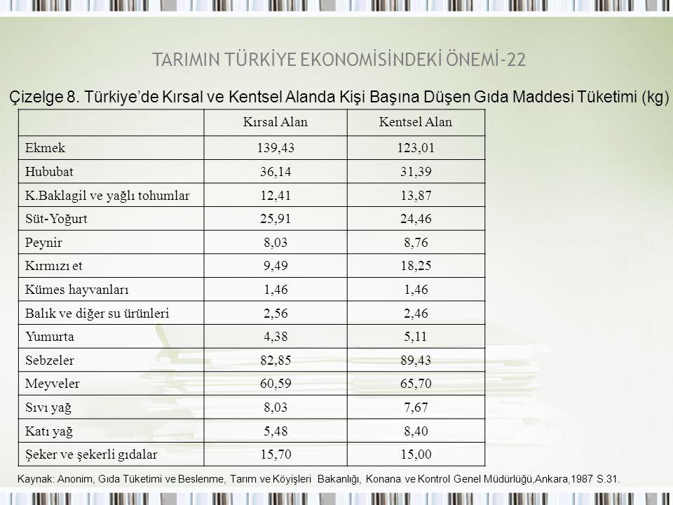 TARIMIN TÜRKİYE EKONOMİSİNDEKİ ÖNEMİ-22 Çizelge 8. Türkiye'de Kırsal ve Kentsel Alanda Kişi Başına Düşen Gıda Maddesi Tüketimi (kg) Kırsal AlanKentsel