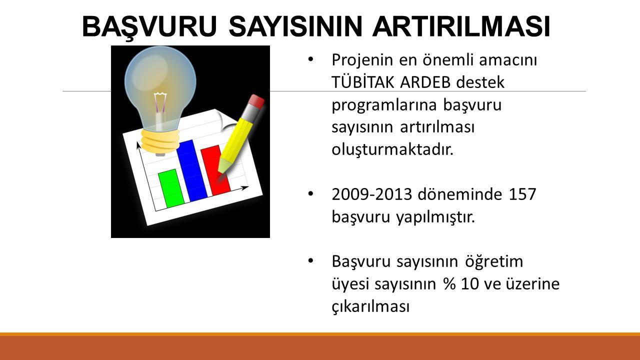 BAŞVURU SAYISININ ARTIRILMASI Projenin en önemli amacını TÜBİTAK ARDEB destek programlarına başvuru sayısının artırılması oluşturmaktadır. 2009-2013 d