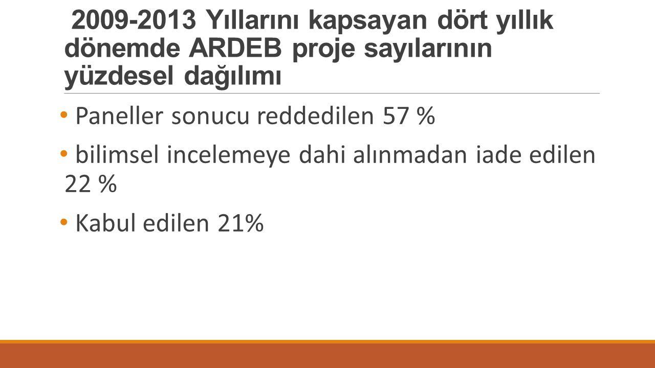 2009-2013 Yıllarını kapsayan dört yıllık dönemde ARDEB proje sayılarının yüzdesel dağılımı Paneller sonucu reddedilen 57 % bilimsel incelemeye dahi al