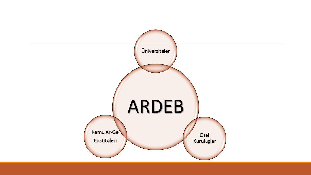 ARDEB'in 3 Temel PaydaşıARDEB Üniversiteler Özel Kuruluşlar Kamu Ar-Ge Enstitüleri