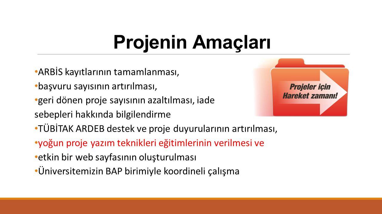 tubitak1000.org Cü Tübitak Ardeb (Facebook sayfası) forum.tubitak.gov.tr www.tubitak.gov.tr