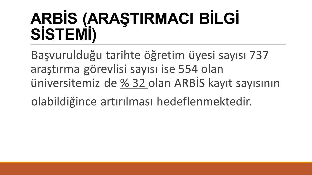 ARBİS (ARAŞTIRMACI BİLGİ SİSTEMİ) Başvurulduğu tarihte öğretim üyesi sayısı 737 araştırma görevlisi sayısı ise 554 olan üniversitemiz de % 32 olan ARB