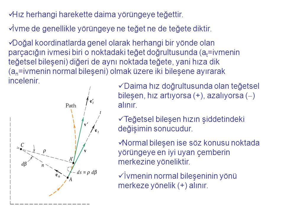 Hız herhangi harekette daima yörüngeye teğettir. İvme de genellikle yörüngeye ne teğet ne de teğete diktir. Doğal koordinatlarda genel olarak herhangi