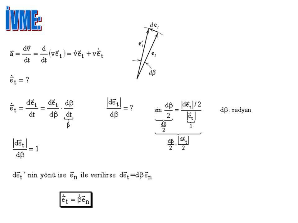 Eğrilik Yarıçapı (Radius of Curvature): Eğer y=f(x) şeklinde verilmişse;