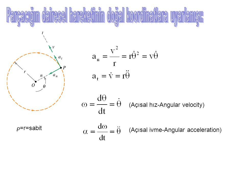  =r=sabit (Açısal hız-Angular velocity) (Açısal ivme-Angular acceleration)