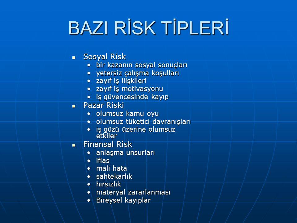 Faktörler Risk gönüllü olarak mı alınıyor.Risk gönüllü olarak mı alınıyor.