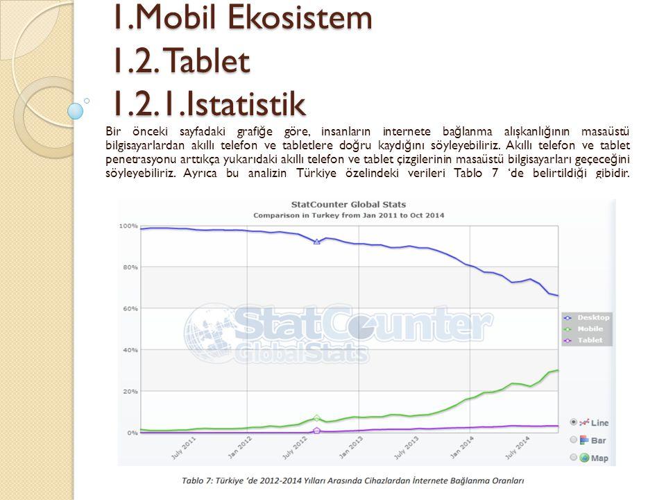 1.Mobil Ekosistem 1.2. Tablet 1.2.1.Istatistik 1.Mobil Ekosistem 1.2. Tablet 1.2.1.Istatistik Bir önceki sayfadaki grafi ğ e göre, insanların internet