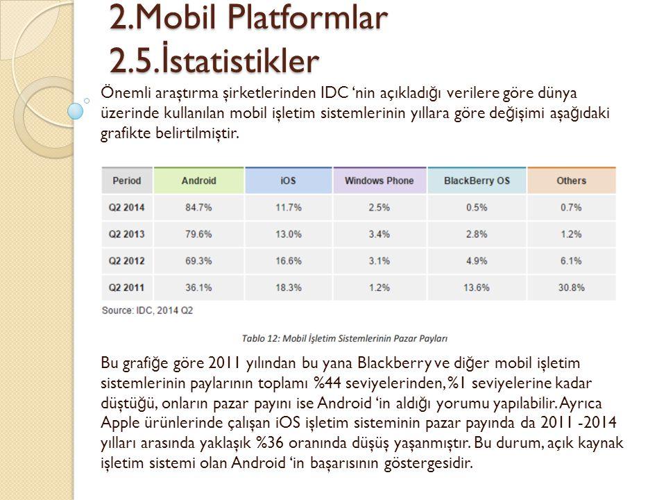 2.Mobil Platformlar 2.5. İ statistikler 2.Mobil Platformlar 2.5. İ statistikler Önemli araştırma şirketlerinden IDC 'nin açıkladı ğ ı verilere göre dü