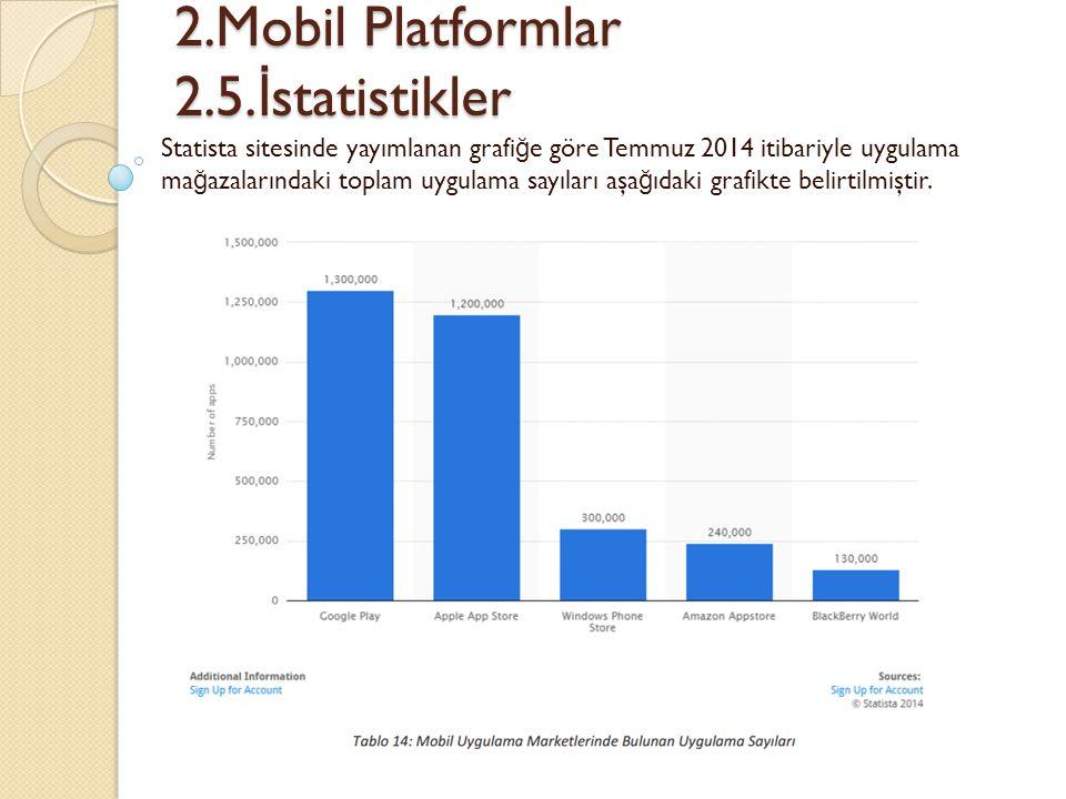 2.Mobil Platformlar 2.5. İ statistikler 2.Mobil Platformlar 2.5. İ statistikler Statista sitesinde yayımlanan grafi ğ e göre Temmuz 2014 itibariyle uy