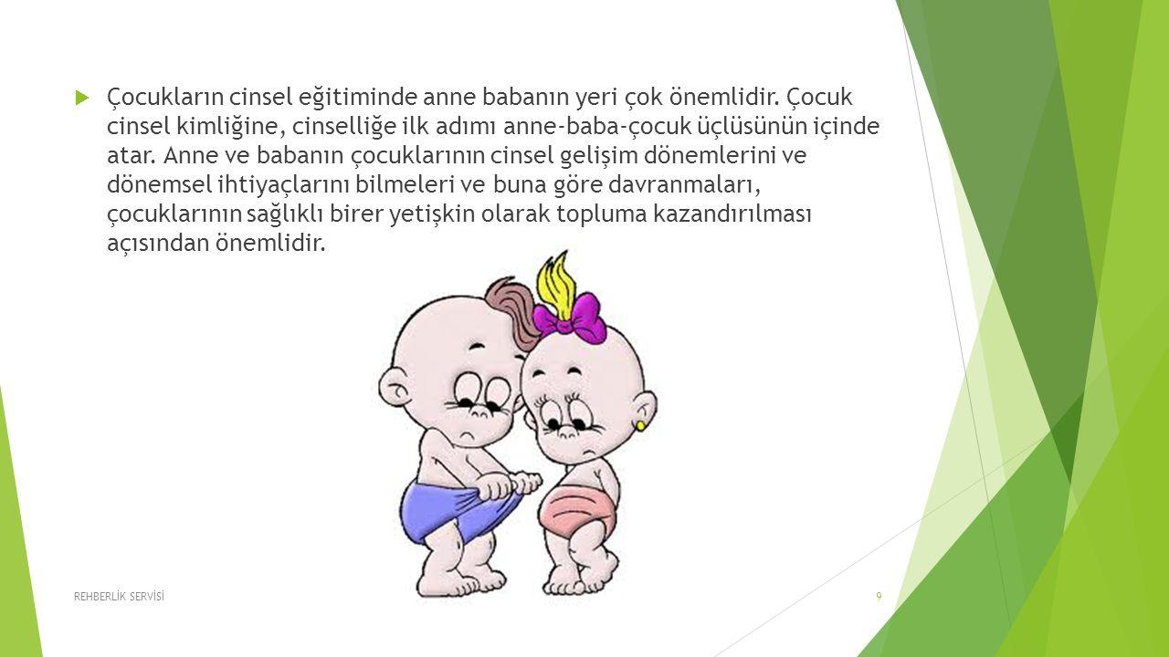  Çocukların cinsel eğitiminde anne babanın yeri çok önemlidir. Çocuk cinsel kimliğine, cinselliğe ilk adımı anne-baba-çocuk üçlüsünün içinde atar. An