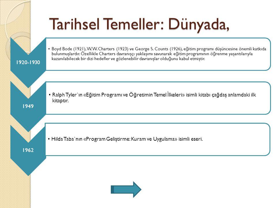 Tarihsel Temeller: Türkiye`de, 1924 Tevhid-i Tedrisat (3 Mart 1924) Tek tip ve beş yıl için bir program yapılmış ve toplu ö ğ retim, çocu ğ a görelik ve yakın çevre ilişkilerine göre gözden geçirilen bu program 1936 ve 1948 yıllarında daha iyi duruma getirilmiştir.