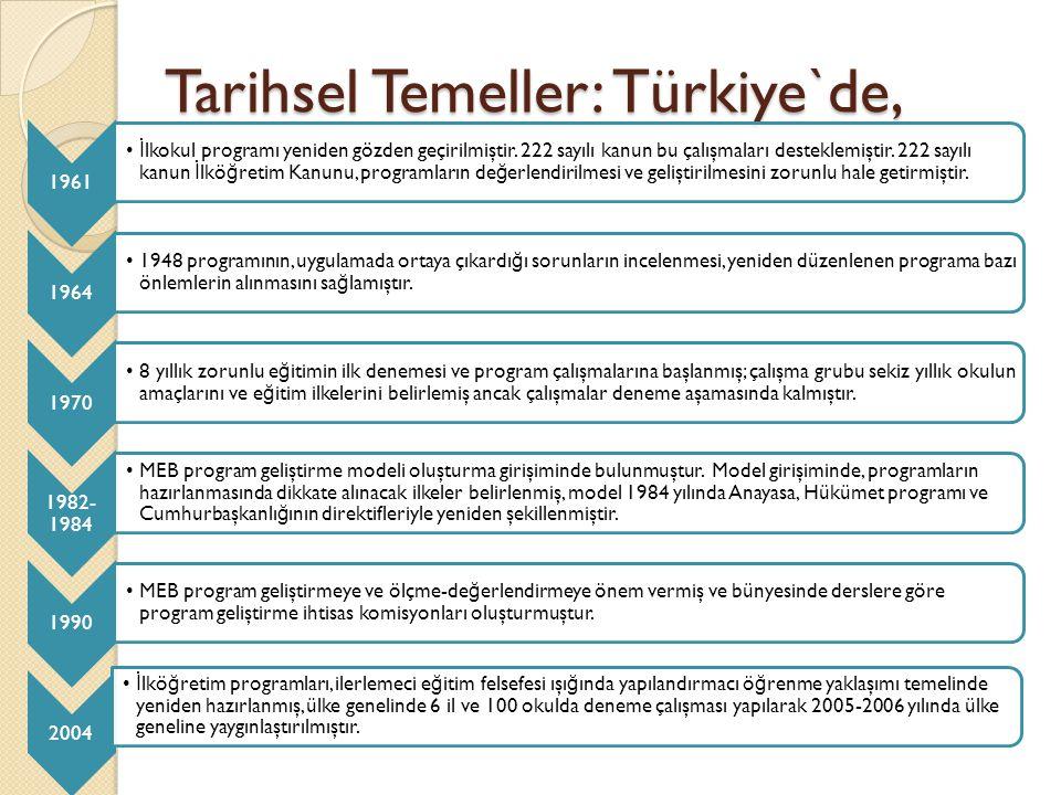 Tarihsel Temeller: Türkiye`de, 1961 İ lkokul programı yeniden gözden geçirilmiştir. 222 sayılı kanun bu çalışmaları desteklemiştir. 222 sayılı kanun İ