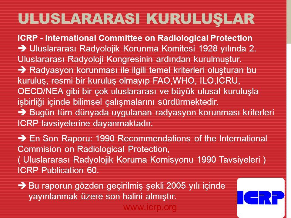 ULUSLARARASI KURULUŞLAR ICRP - International Committee on Radiological Protection  Uluslararası Radyolojik Korunma Komitesi 1928 yılında 2. Uluslarar