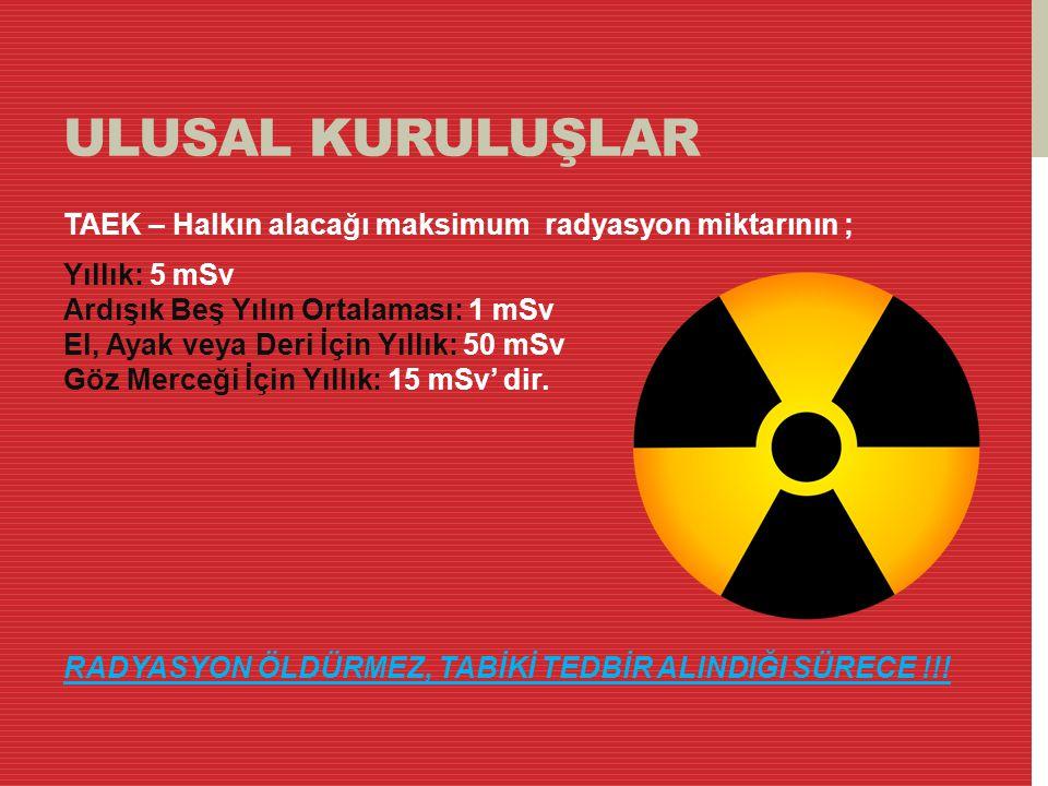 ULUSAL KURULUŞLAR TAEK – Halkın alacağı maksimum radyasyon miktarının ; Yıllık: 5 mSv Ardışık Beş Yılın Ortalaması: 1 mSv El, Ayak veya Deri İçin Yıll