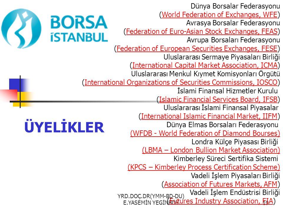 YRD.DOÇ.DR(YMM-BD-DU) E.YASEMİN YEGİNBOY19 Dünya Borsalar Federasyonu (World Federation of Exchanges, WFE) Avrasya Borsalar FederasyonuWorld Federatio