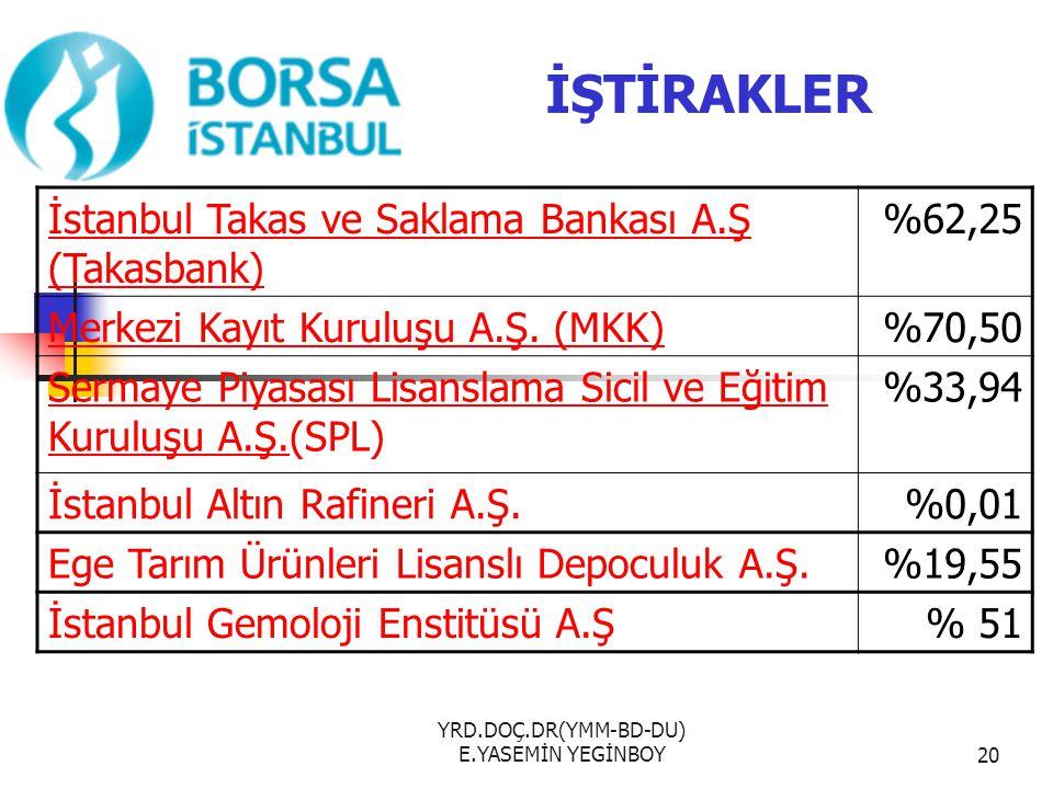 YRD.DOÇ.DR(YMM-BD-DU) E.YASEMİN YEGİNBOY20 İŞTİRAKLER İstanbul Takas ve Saklama Bankası A.Ş (Takasbank) %62,25 Merkezi Kayıt Kuruluşu A.Ş. (MKK)%70,50