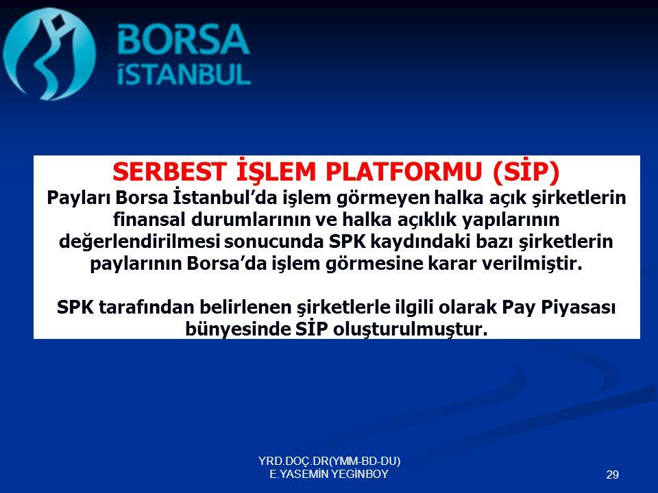 YRD.DOÇ.DR(YMM-BD-DU) E.YASEMİN YEGİNBOY 29 SERBEST İŞLEM PLATFORMU (SİP) Payları Borsa İstanbul'da işlem görmeyen halka açık şirketlerin finansal dur
