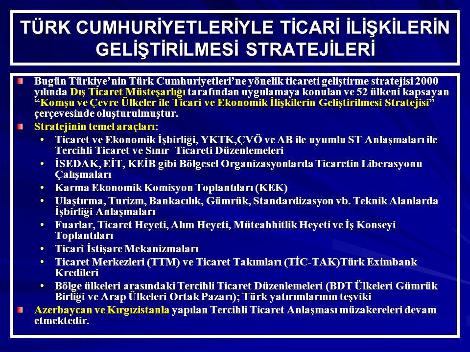 TÜRK CUMHURİYETLERİYLE TİCARİ İLİŞKİLERİN GELİŞTİRİLMESİ STRATEJİLERİ Bugün Türkiye'nin Türk Cumhuriyetleri'ne yönelik ticareti geliştirme stratejisi 2000 yılında Dış Ticaret Müsteşarlığı tarafından uygulamaya konulan ve 52 ülkeni kapsayan Komşu ve Çevre Ülkeler ile Ticari ve Ekonomik İlişkilerin Geliştirilmesi Stratejisi çerçevesinde oluşturulmuştur.