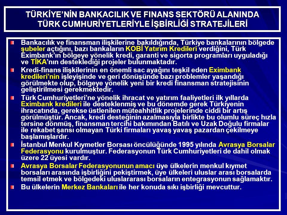 TÜRKİYE'NİN BANKACILIK VE FINANS SEKTÖRÜ ALANINDA TÜRK CUMHURİYETLERİYLE İŞBİRLİĞİ STRATEJİLERİ Bankacılık ve finansman ilişkilerine bakıldığında, Türkiye bankalarının bölgede şubeler açtığını, bazı bankaların KOBİ Yatırım Kredileri verdiğini, Türk Eximbank'ın bölgeye yönelik kredi, garanti ve sigorta programları uyguladığı ve TİKA'nın desteklediği projeler bulunmaktadır.