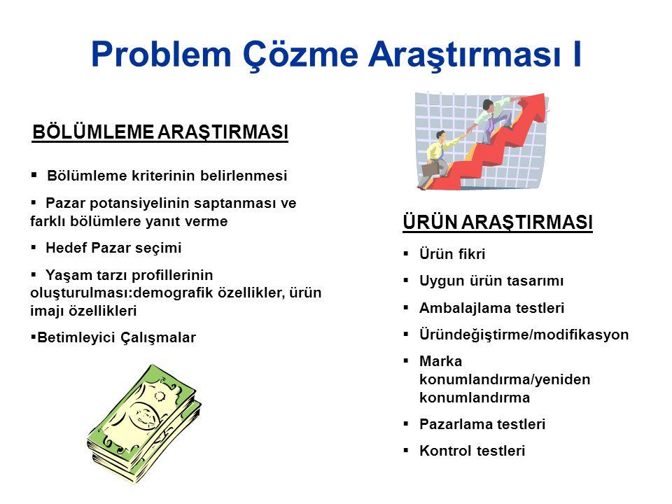 Problem Çözme Araştırması I  Bölümleme kriterinin belirlenmesi  Pazar potansiyelinin saptanması ve farklı bölümlere yanıt verme  Hedef Pazar seçimi