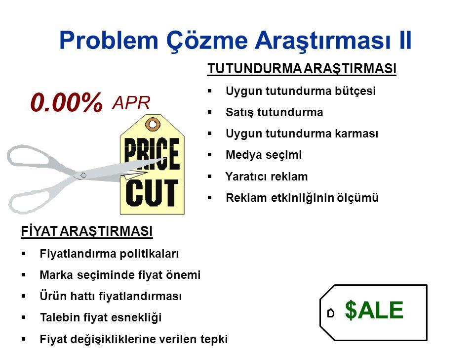 Problem Çözme Araştırması II FİYAT ARAŞTIRMASI  Fiyatlandırma politikaları  Marka seçiminde fiyat önemi  Ürün hattı fiyatlandırması  Talebin fiyat