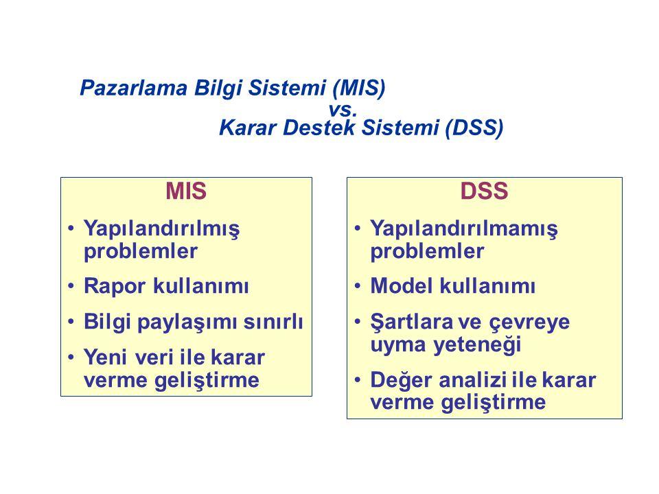MIS Yapılandırılmış problemler Rapor kullanımı Bilgi paylaşımı sınırlı Yeni veri ile karar verme geliştirme Pazarlama Bilgi Sistemi (MIS) vs. Karar De